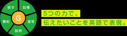 5つの力で、伝えたいことを英語で表現。